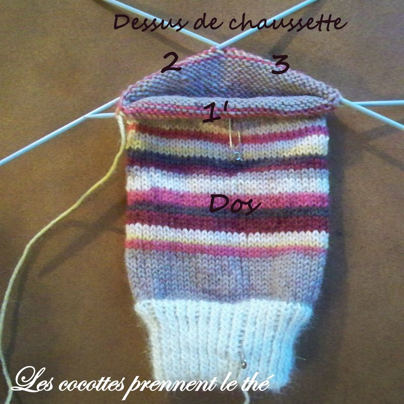 modele chaussette tricot simple