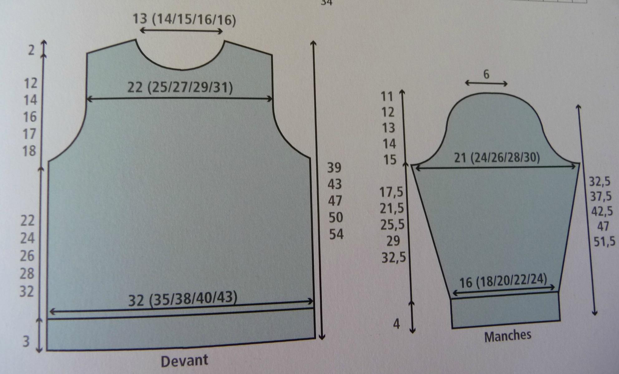garcon cherche fille pdf Béziers