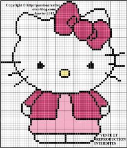 modèle pull tricot hello kitty gratuit