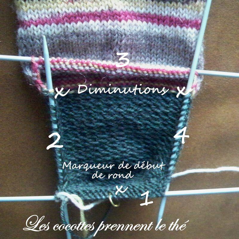 Mod le tricot chaussettes 4 aiguilles - Modele tricot aiguille circulaire ...